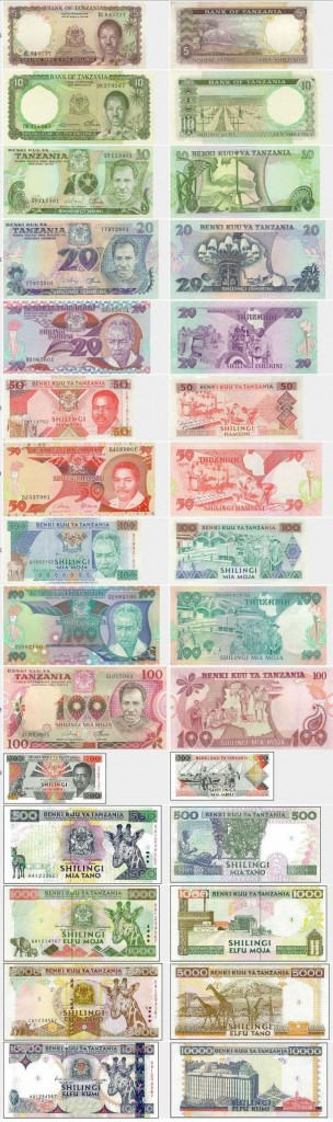 Noti za Zamani Nchini Tanzania-Old Currencies Notes